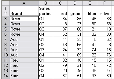 Copy values to empty cells below filled cells in selection - after