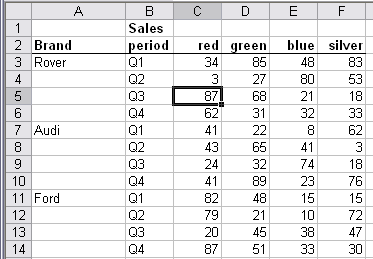 Copy values to empty cells below filled cells in selection - before