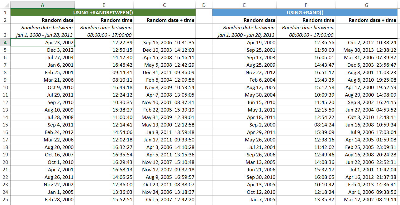 Example - Random dates and times