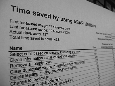 Report: Time saved by using ASAP Utilities