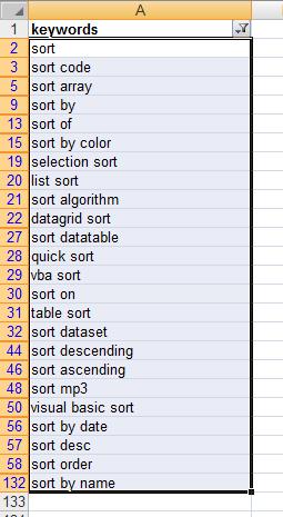 Filtered Data