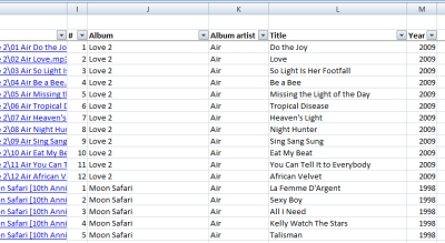 Music (MP3) album and artist info in Excel